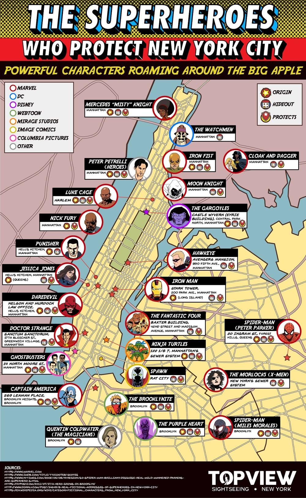 Ilustração do mapa de Nova York com super herois